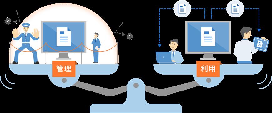 セキュリティ対策では「管理」と「利用」のバランスが重要